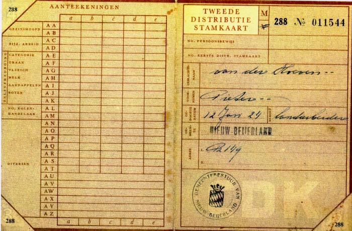 pieter-vd-hoeven-distributie-stamkaart-03