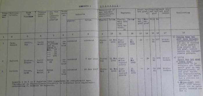 piershil-wo2-luchtoorlog-overledenen-01