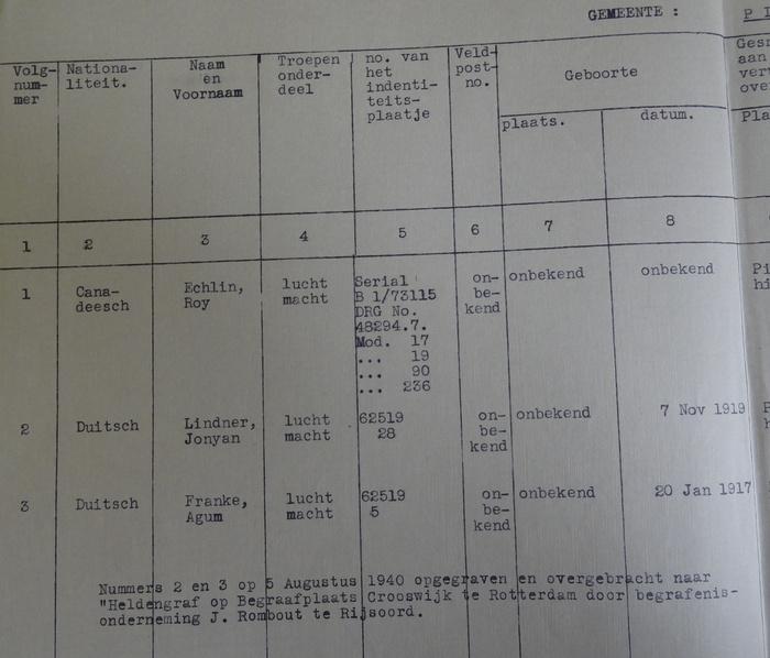 piershil-wo2-luchtoorlog-overledenen-02