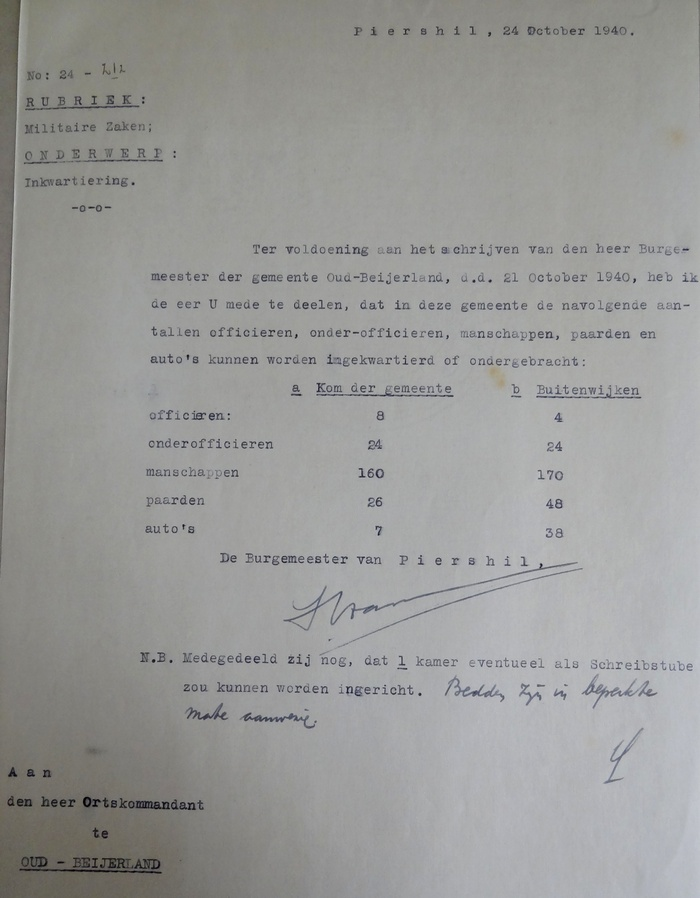 piershil-wo2-inkwartieringsvergoedingen-1940-05