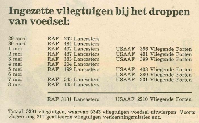 30april1985-vliegtuigen